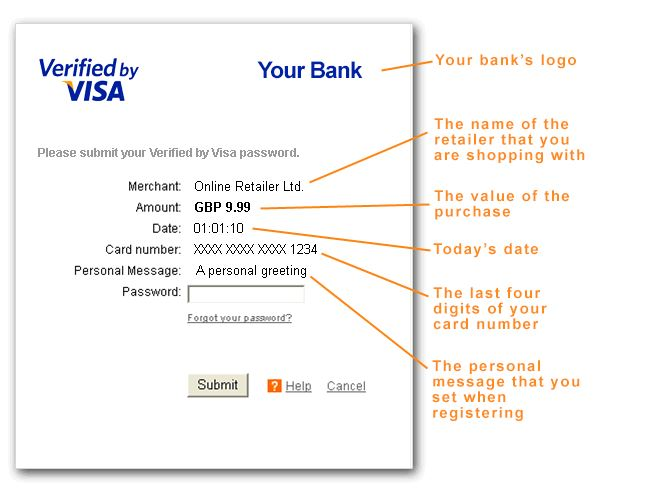 Visa Sports Deposits - Verified by Visa